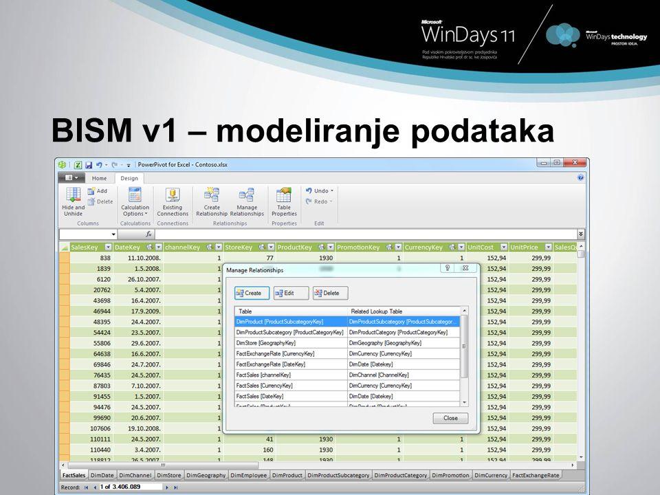 BISM v1 – modeliranje podataka