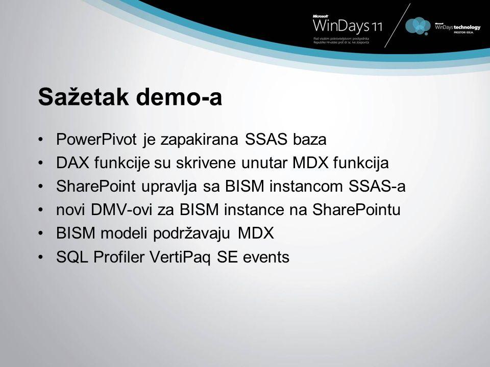 Sažetak demo-a PowerPivot je zapakirana SSAS baza DAX funkcije su skrivene unutar MDX funkcija SharePoint upravlja sa BISM instancom SSAS-a novi DMV-o