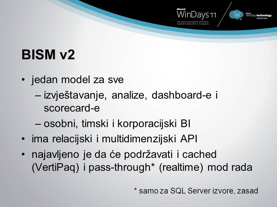 BISM v2 jedan model za sve –izvještavanje, analize, dashboard-e i scorecard-e –osobni, timski i korporacijski BI ima relacijski i multidimenzijski API