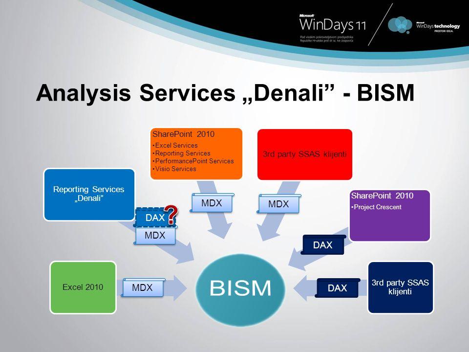 Analysis Services Denali - BISM MDX DAX