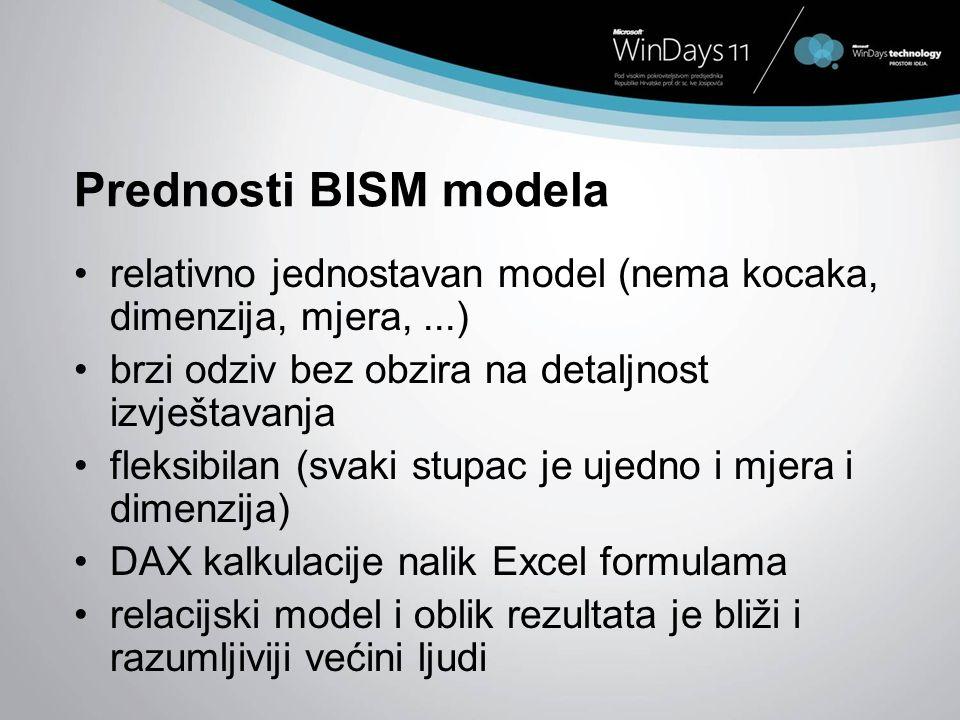 Prednosti BISM modela relativno jednostavan model (nema kocaka, dimenzija, mjera,...) brzi odziv bez obzira na detaljnost izvještavanja fleksibilan (s