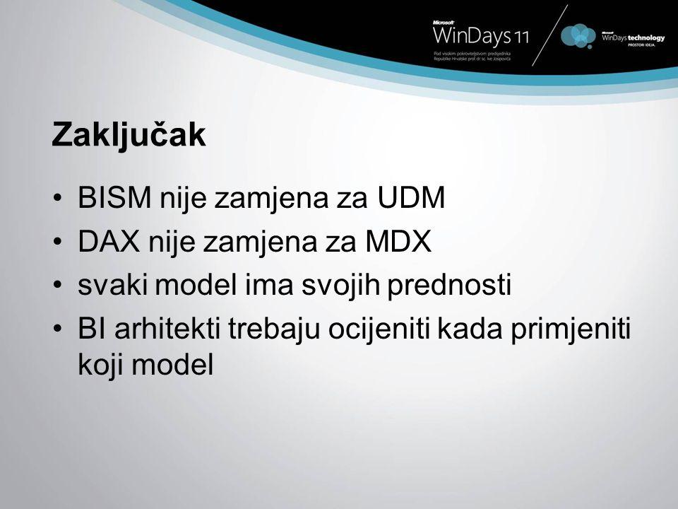 Zaključak BISM nije zamjena za UDM DAX nije zamjena za MDX svaki model ima svojih prednosti BI arhitekti trebaju ocijeniti kada primjeniti koji model