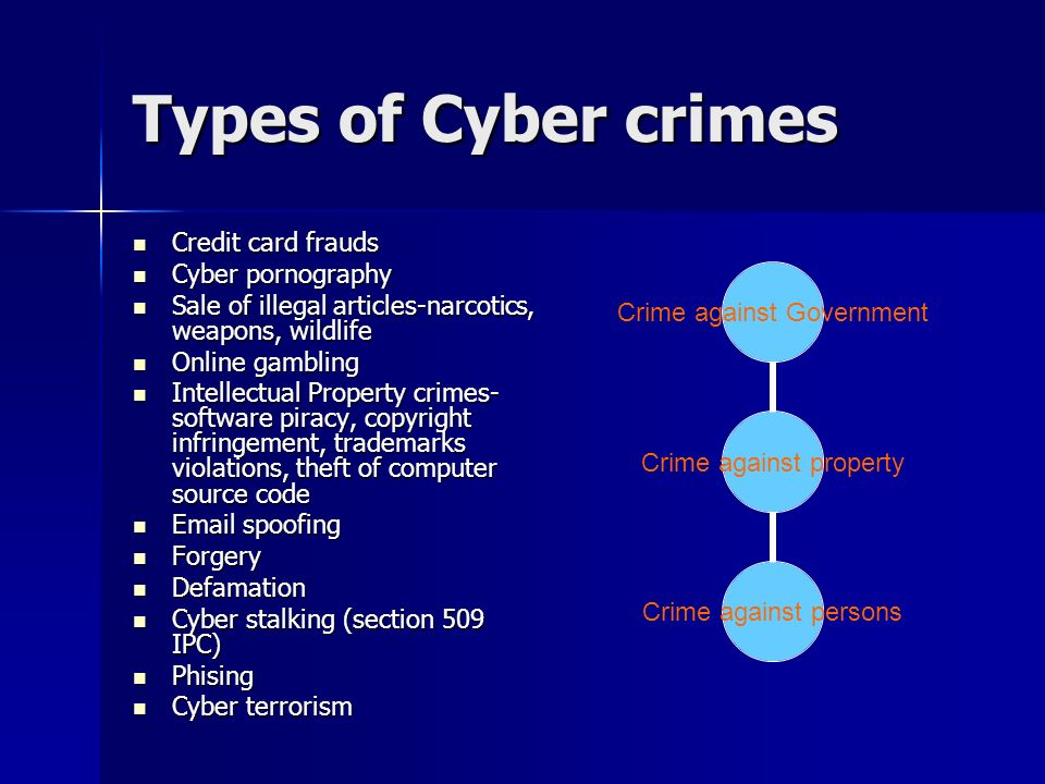 Types of Cyber crimes Credit card frauds Credit card frauds Cyber pornography Cyber pornography Sale of illegal articles-narcotics, weapons, wildlife