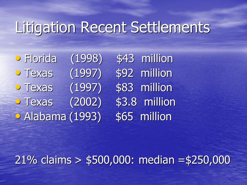 Litigation Recent Settlements Florida (1998) $43 million Florida (1998) $43 million Texas (1997) $92 million Texas (1997) $92 million Texas (1997) $83