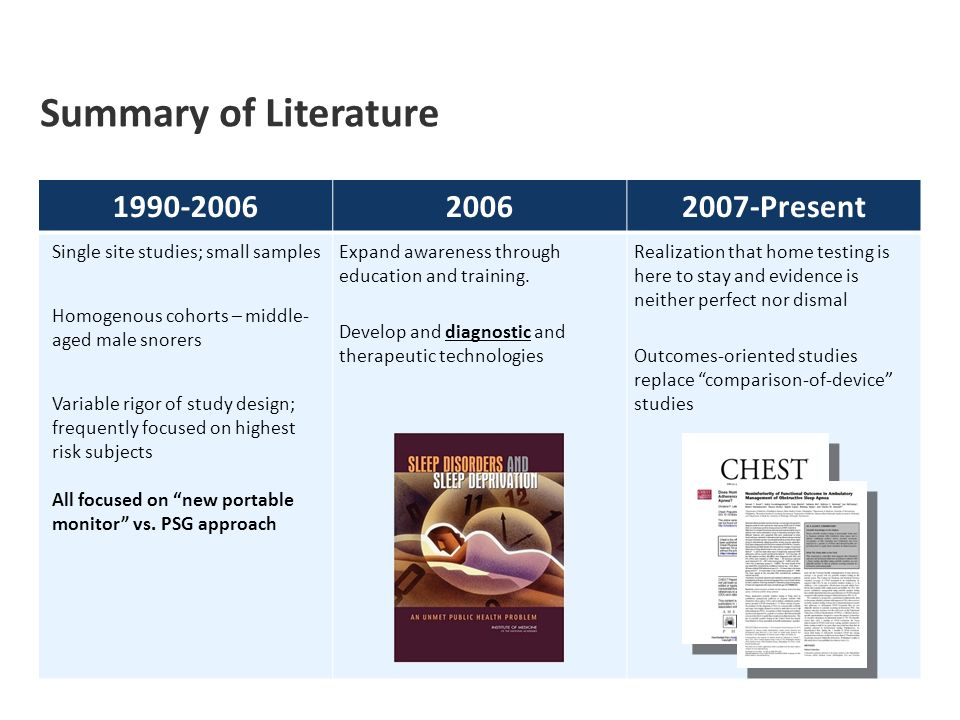 Summary of Literature 1990-200620062007-Present Single site studies; small samples Homogenous cohorts – middle- aged male snorers Variable rigor of st