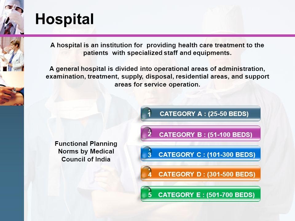 Hospital CATEGORY A : (25-50 BEDS) CATEGORY B : (51-100 BEDS) CATEGORY C : (101-300 BEDS) CATEGORY D : (301-500 BEDS) 4 1 2 3 A hospital is an institu