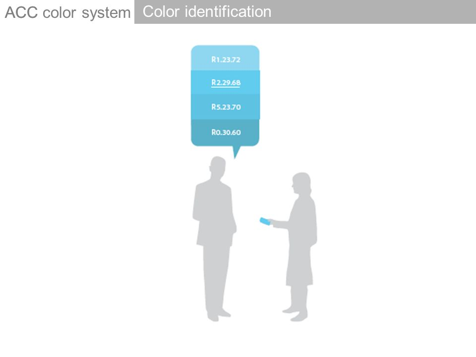 ACC Color identification ACC color system