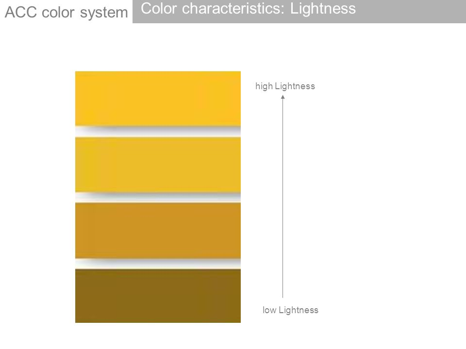 high Lightness low Lightness ACC color system Color characteristics: Lightness