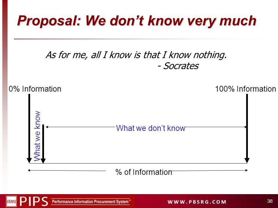 W W W. P B S R G. C O M 38 Proposal: We dont know very much 0% Information100% Information % of Information What we dont know What we know As for me,