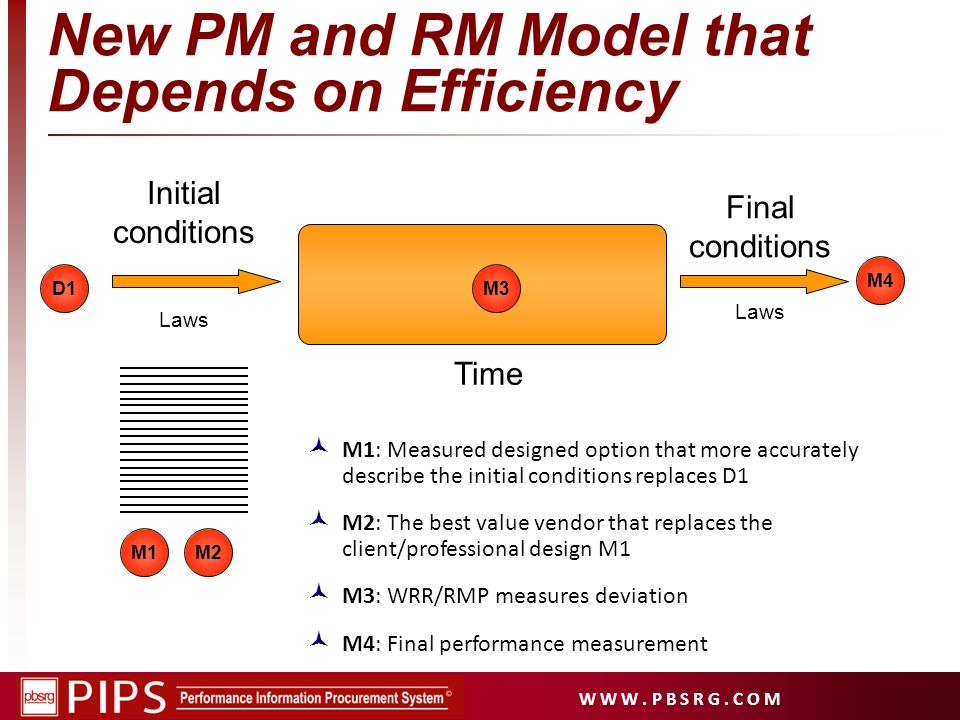 W W W. P B S R G. C O M Initial conditions Final conditions New PM and RM Model that Depends on Efficiency Time Laws M1 D1M3 M2 M1: Measured designed