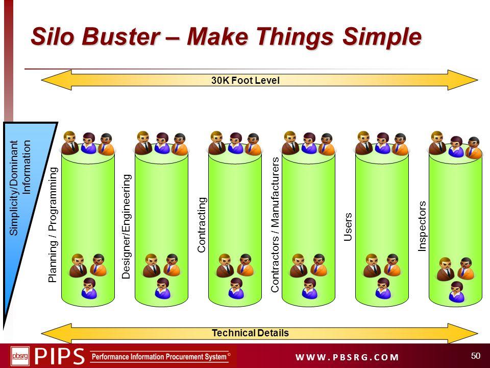W W W. P B S R G. C O M 50 Silo Buster – Make Things Simple Planning / Programming Designer/EngineeringContracting Contractors / Manufacturers UsersIn