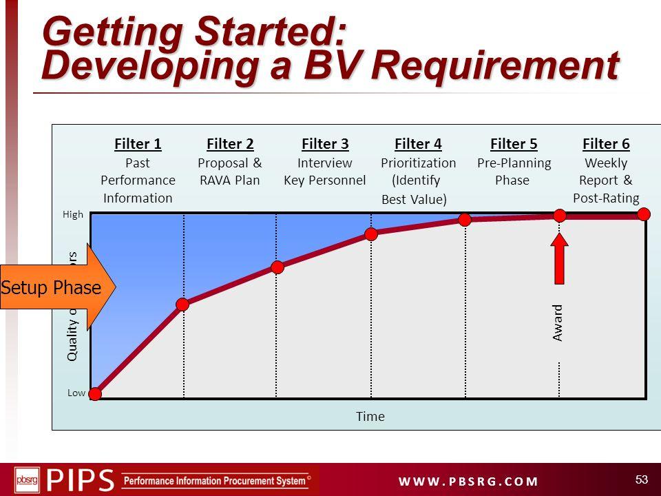 W W W. P B S R G. C O M 53 Filter 1 Past Performance Information Filter 2 Proposal & RAVA Plan Filter 4 Prioritization (Identify Best Value) Filter 5
