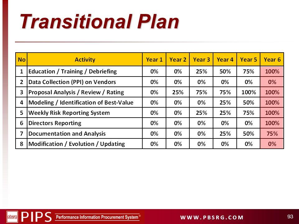 W W W. P B S R G. C O M 93 Transitional Plan