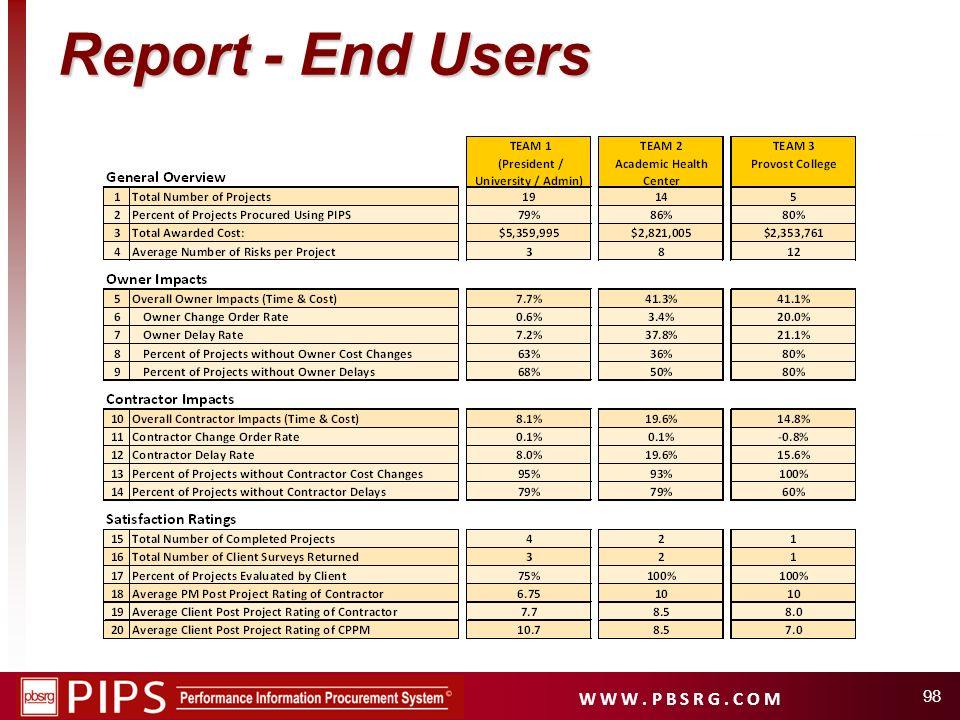 W W W. P B S R G. C O M 98 Report - End Users