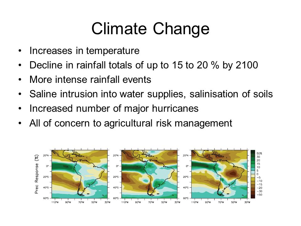 Increases in temperature Decline in rainfall totals of up to 15 to 20 % by 2100 More intense rainfall events Saline intrusion into water supplies, salinisation of soils Increased number of major hurricanes All of concern to agricultural risk management Climate Change