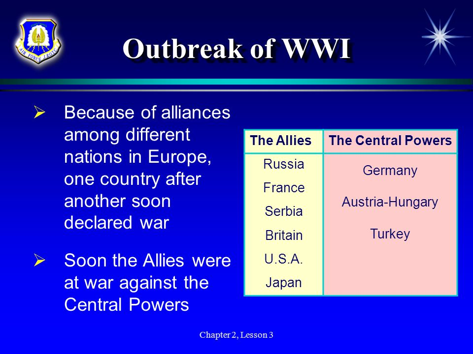 Chapter 2, Lesson 3 Outbreak of WWI Because of alliances among different nations in Europe, one country after another soon declared war Soon the Allie