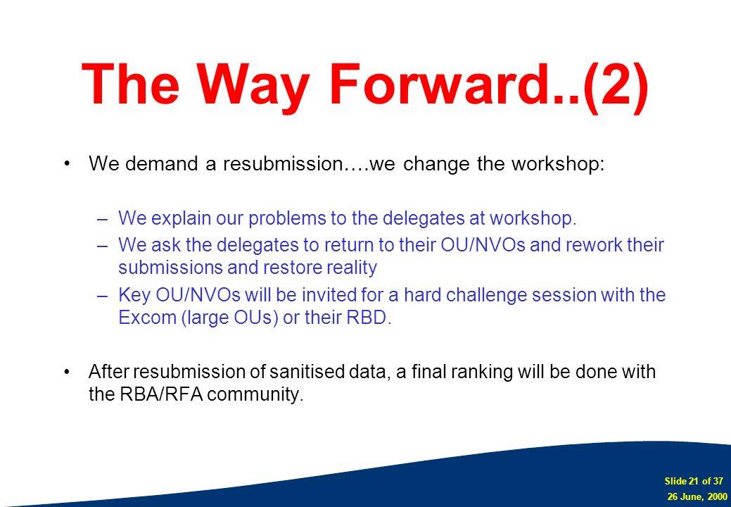 Slide 21 of 37 26 June, 2000 We demand a resubmission….we change the workshop: –We explain our problems to the delegates at workshop. –We ask the dele