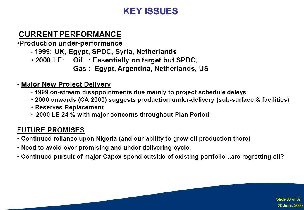 Slide 30 of 37 26 June, 2000 KEY ISSUES CURRENT PERFORMANCE Production under-performance 1999: UK, Egypt, SPDC, Syria, Netherlands 2000 LE: Oil : Esse
