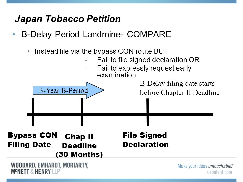 Japan Tobacco Petition B-Delay Period Landmine- COMPARE Instead file via the bypass CON route BUT -Fail to file signed declaration OR -Fail to expressly request early examination Chap II Deadline (30 Months) File Signed Declaration 3-Year B-Period Bypass CON Filing Date B-Delay filing date starts before Chapter II Deadline