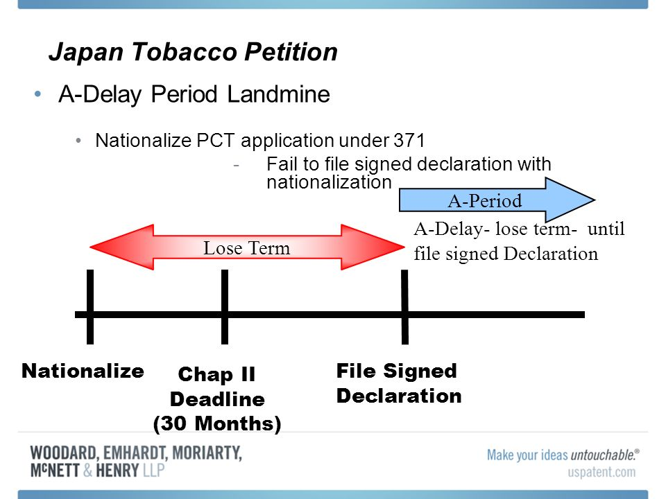 A-Delay Period Landmine Nationalize PCT application under 371 -Fail to file signed declaration with nationalization Japan Tobacco Petition Chap II Deadline (30 Months) File Signed Declaration Nationalize A-Delay- lose term- until file signed Declaration Lose Term A-Period