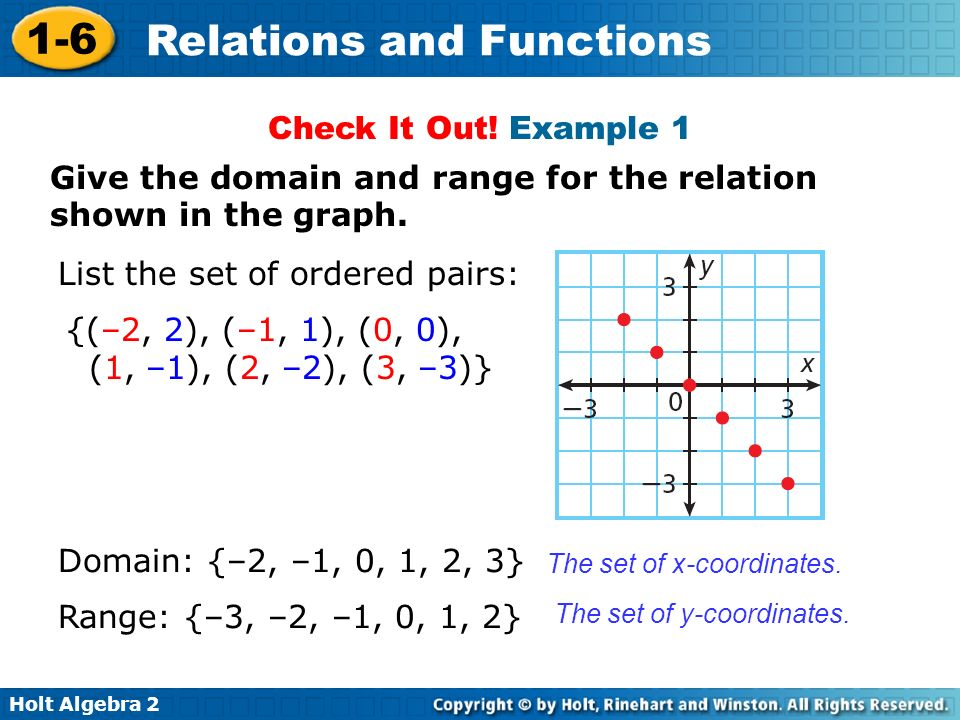 Holt Algebra 2 1-6 Relations and Functions Check It Out! Example 1 Give the domain and range for the relation shown in the graph. Domain: {–2, –1, 0,