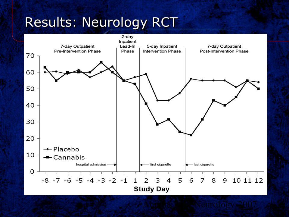 Results: Neurology RCT Abrams et al Neurology 2007
