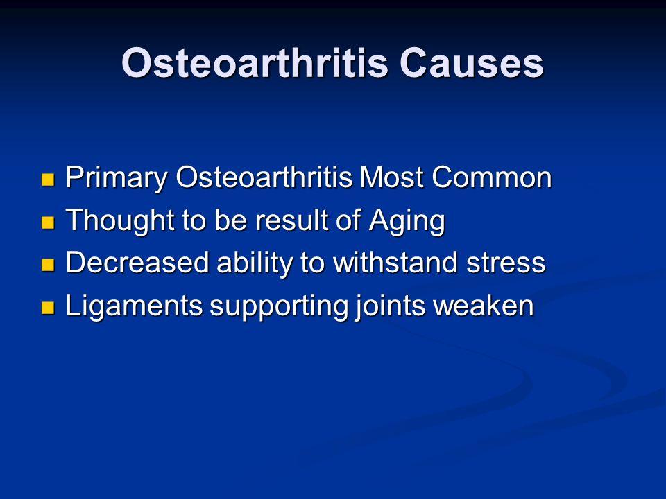 Osteoarthritis Causes Primary Osteoarthritis Most Common Primary Osteoarthritis Most Common Thought to be result of Aging Thought to be result of Agin