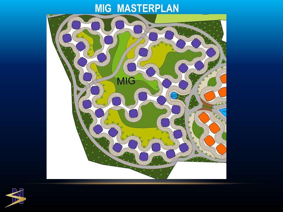 MIG MASTERPLAN
