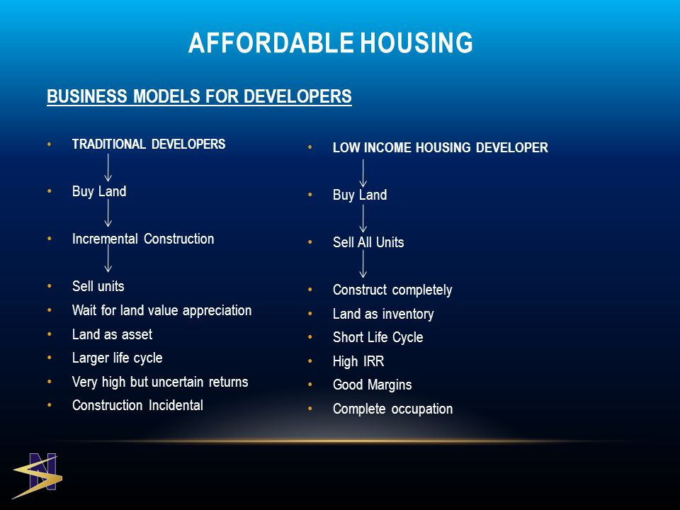 BUSINESS MODELS FOR DEVELOPERS TRADITIONAL DEVELOPERS Buy Land Incremental Construction Sell units Wait for land value appreciation Land as asset Larger life cycle Very high but uncertain returns Construction Incidental LOW INCOME HOUSING DEVELOPER Buy Land Sell All Units Construct completely Land as inventory Short Life Cycle High IRR Good Margins Complete occupation AFFORDABLE HOUSING