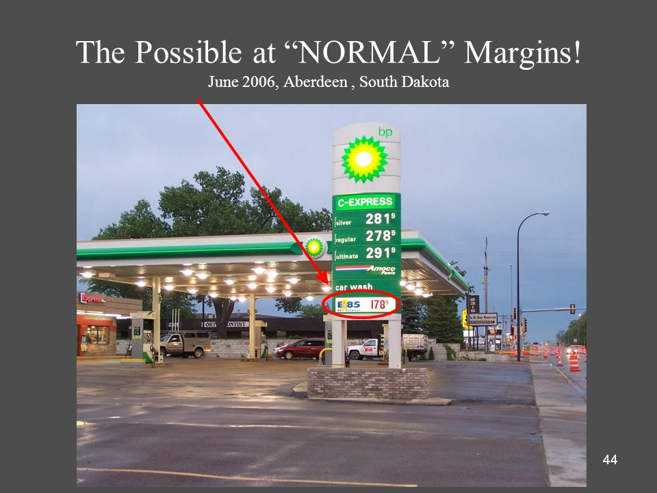 44 The Possible at NORMAL Margins! June 2006, Aberdeen, South Dakota
