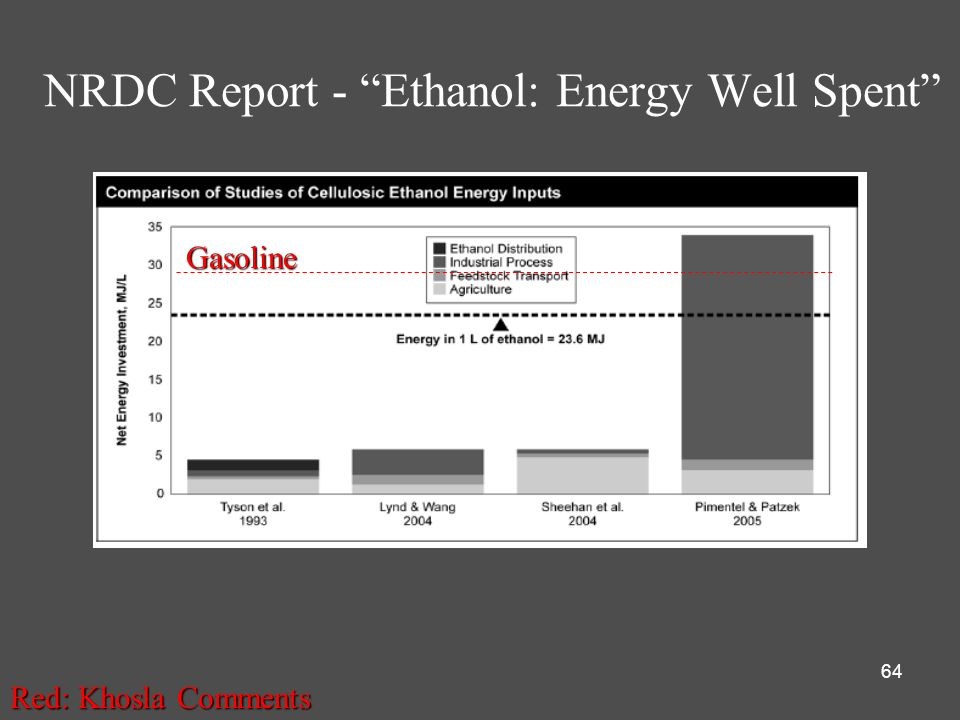 64 NRDC Report - Ethanol: Energy Well Spent Gasoline Red: Khosla Comments