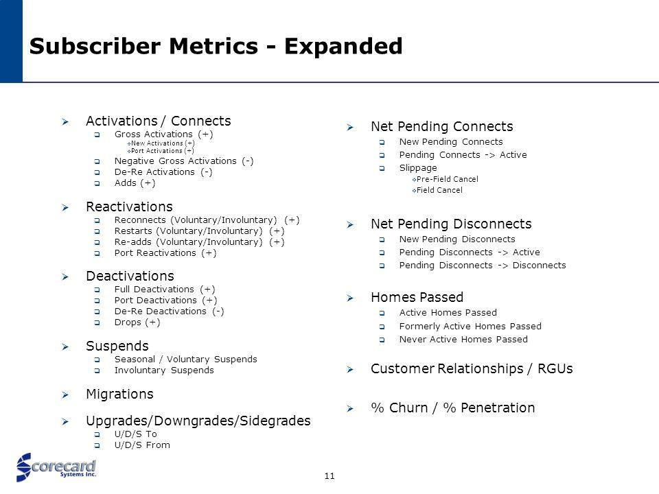 11 Subscriber Metrics - Expanded Net Pending Connects New Pending Connects Pending Connects -> Active Slippage Pre-Field Cancel Field Cancel Net Pendi
