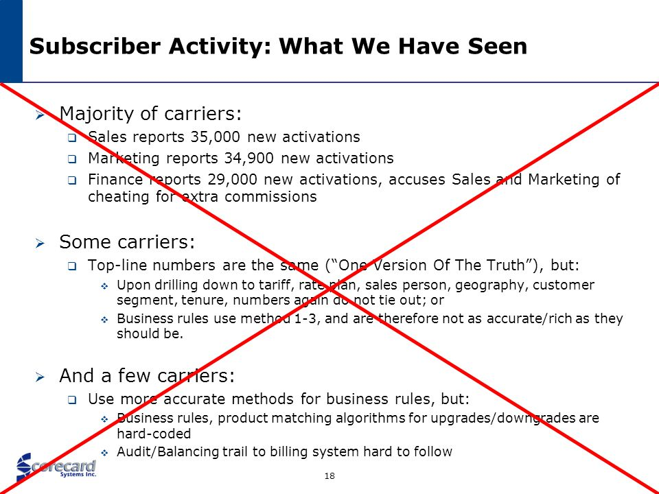 18 Subscriber Activity: What We Have Seen Majority of carriers: Sales reports 35,000 new activations Marketing reports 34,900 new activations Finance