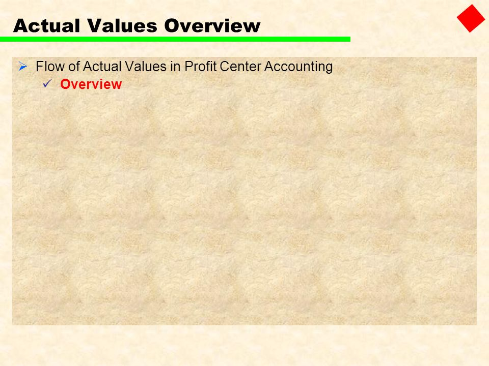 Actual Values Overview Flow of Actual Values in Profit Center Accounting Overview