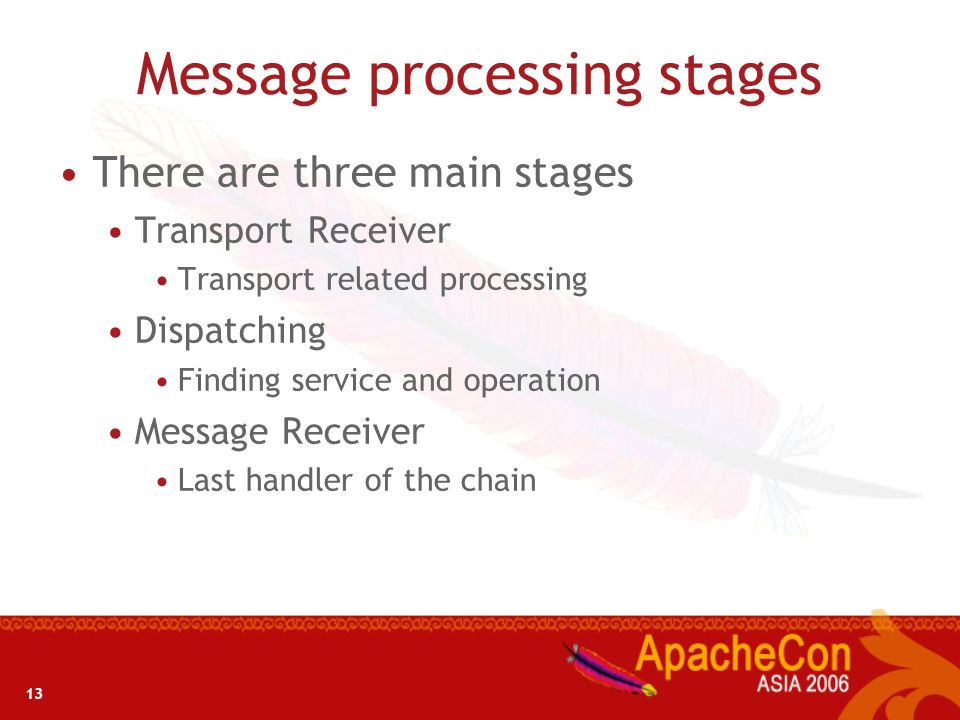 13 Message processing stages There are three main stages Transport Receiver Transport related processing Dispatching Finding service and operation Mes
