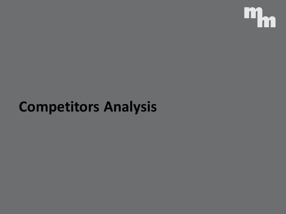 Competitors Analysis