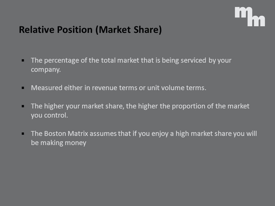 Relative Position (Market Share) The percentage of the total market that is being serviced by your company. Measured either in revenue terms or unit v