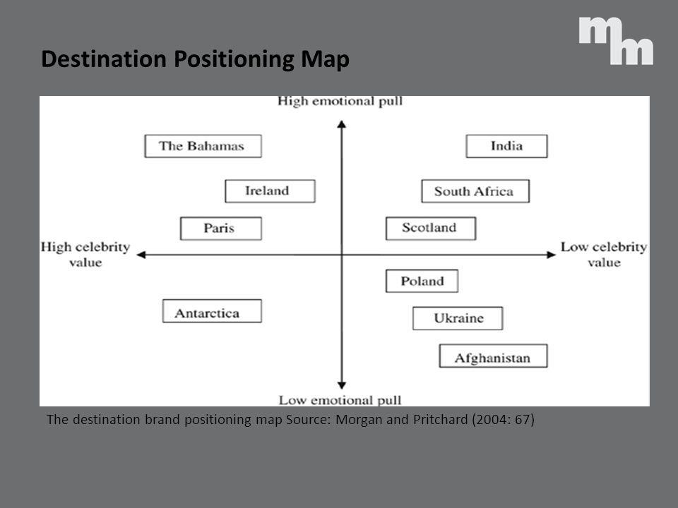 Destination Positioning Map The destination brand positioning map Source: Morgan and Pritchard (2004: 67)