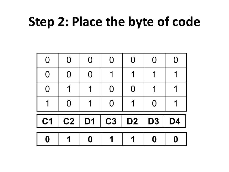 Step 2: Place the byte of code 0000000 0001111 0110011 1010101 C1C2D1C3D2D3D4 0101100