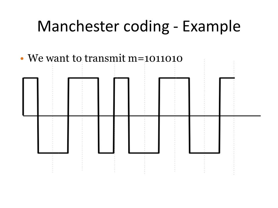 Manchester coding - Example We want to transmit m=1011010