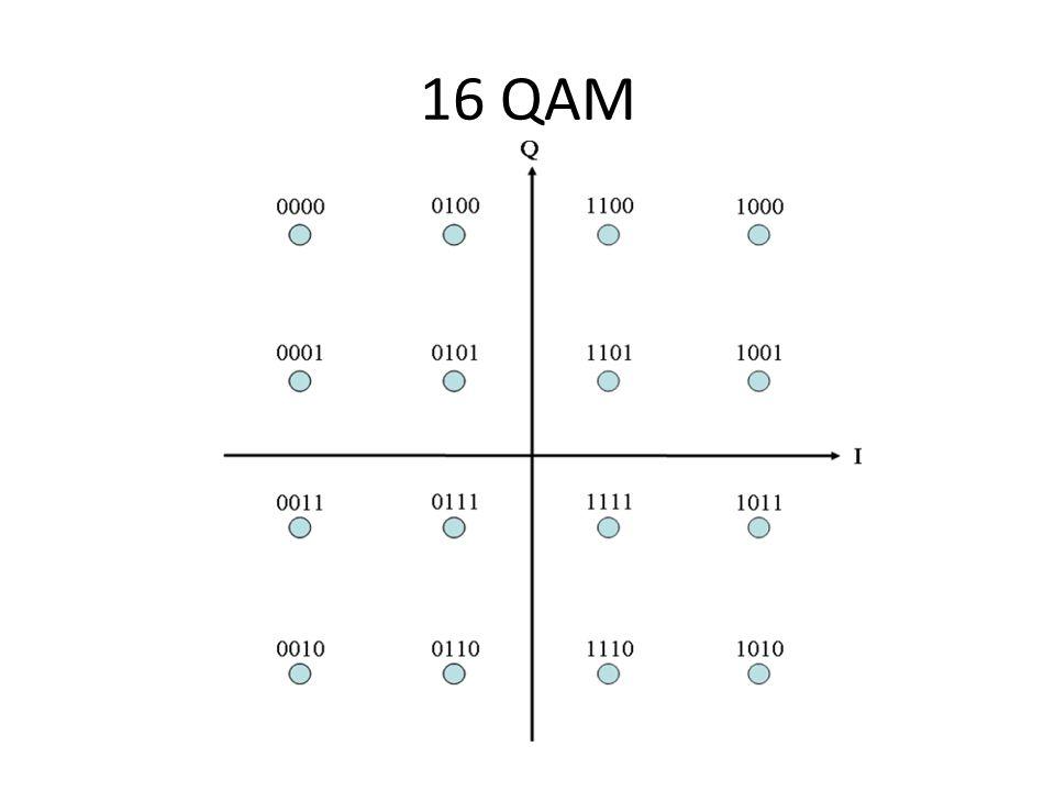 16 QAM