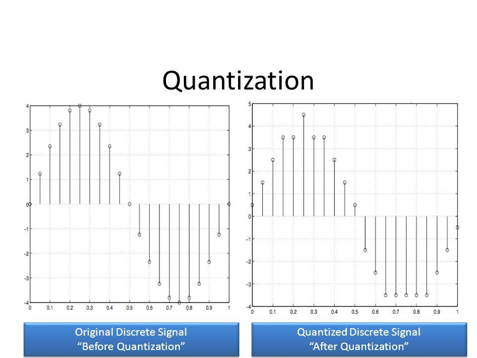 Quantization Original Discrete Signal Before Quantization Original Discrete Signal Before Quantization Quantized Discrete Signal After Quantization Qu