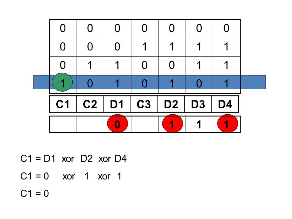 0000000 0001111 0110011 1010101 C1C2D1C3D2D3D4 0111 C1 = D1 xor D2 xor D4 C1 = 0 xor 1 xor 1 C1 = 0