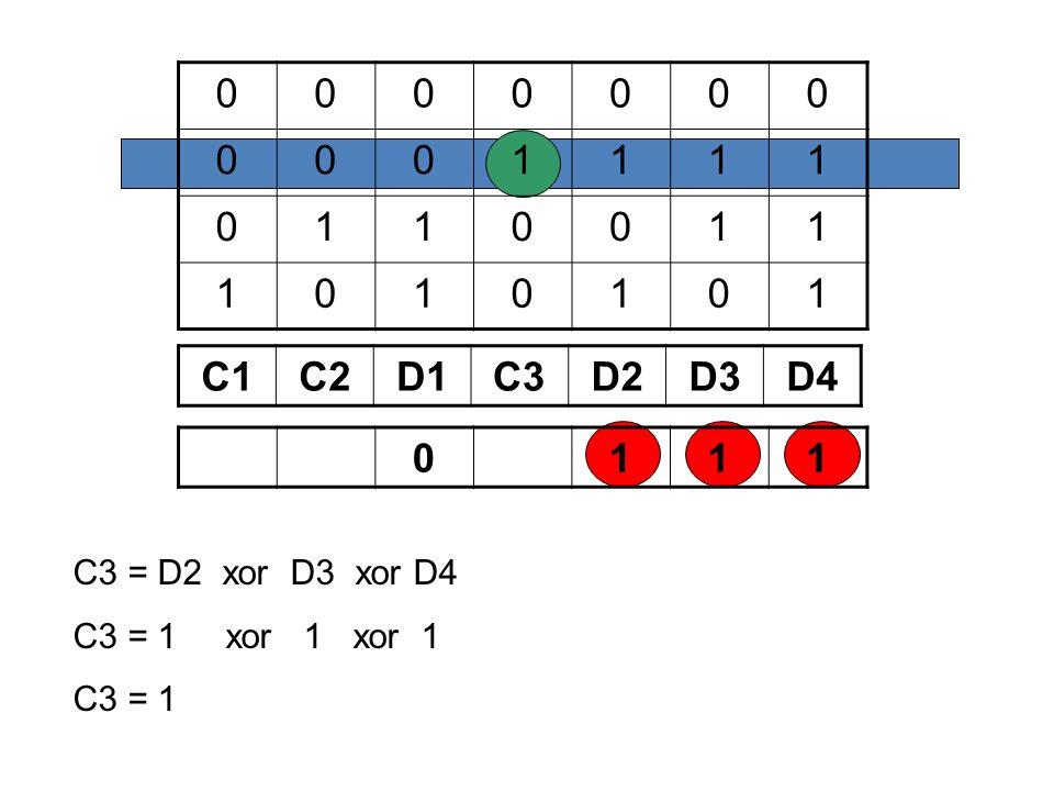 0000000 0001111 0110011 1010101 C1C2D1C3D2D3D4 0111 C3 = D2 xor D3 xor D4 C3 = 1 xor 1 xor 1 C3 = 1