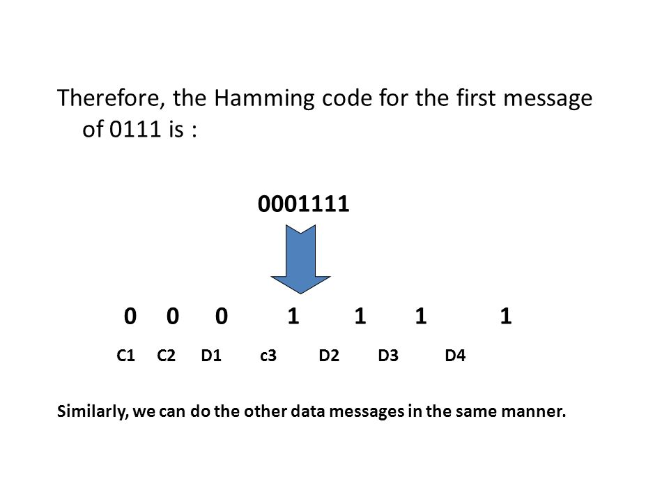 Therefore, the Hamming code for the first message of 0111 is : 0001111 0 0 0 1 1 1 1 C1 C2 D1 c3 D2 D3 D4 Similarly, we can do the other data messages