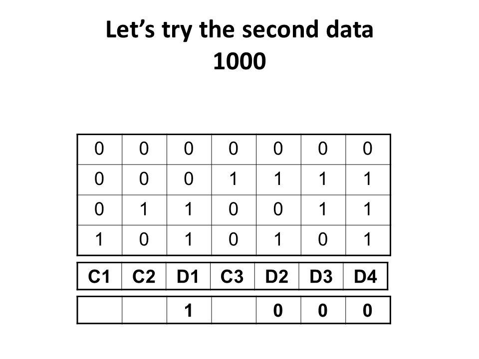 Lets try the second data 1000 0000000 0001111 0110011 1010101 C1C2D1C3D2D3D4 1000