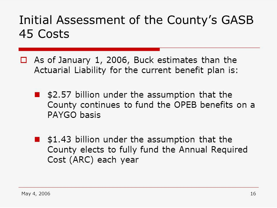 May 4, 200616 Initial Assessment of the Countys GASB 45 Costs As of January 1, 2006, Buck estimates than the Actuarial Liability for the current benef