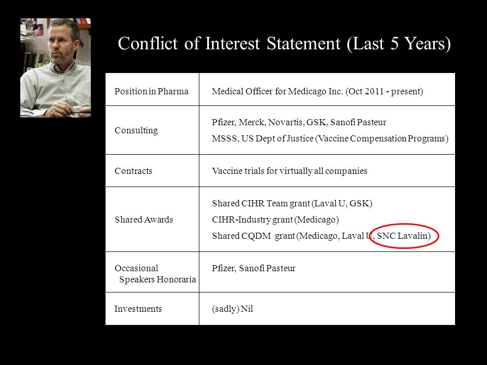 Conflict of Interest Statement (Last 5 Years) Position in PharmaMedical Officer for Medicago Inc.