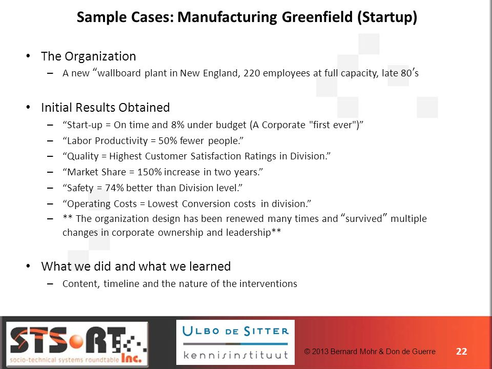 © 2013 Bernard Mohr & Don de Guerre Sample Cases: Manufacturing Greenfield (Startup) The Organization – A new wallboard plant in New England, 220 employees at full capacity, late 80s Initial Results Obtained – Start-up = On time and 8% under budget (A Corporate first ever ) – Labor Productivity = 50% fewer people.