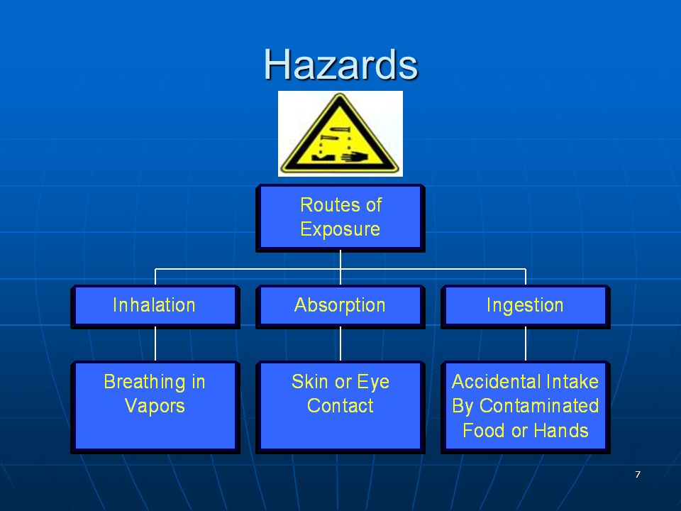 8 Hazards A major exposure to concentrated HF can bind the body s calcium stores from the bones, causing seizures, bone destruction and death.
